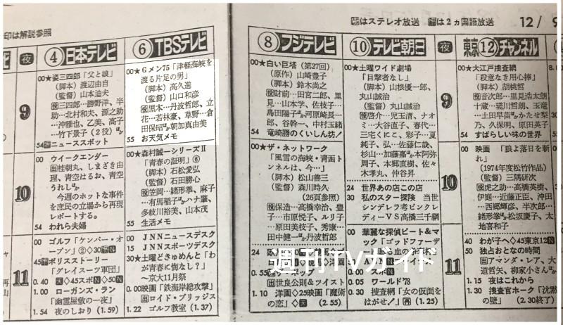 Gメン75 1978年12月9日